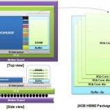 SAMSUNG Starts Mass Production of HBM2