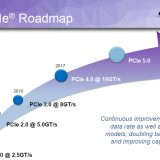 PCI-E 4.0 Gets An Update: Brings 16 GT/s and 300W of Power