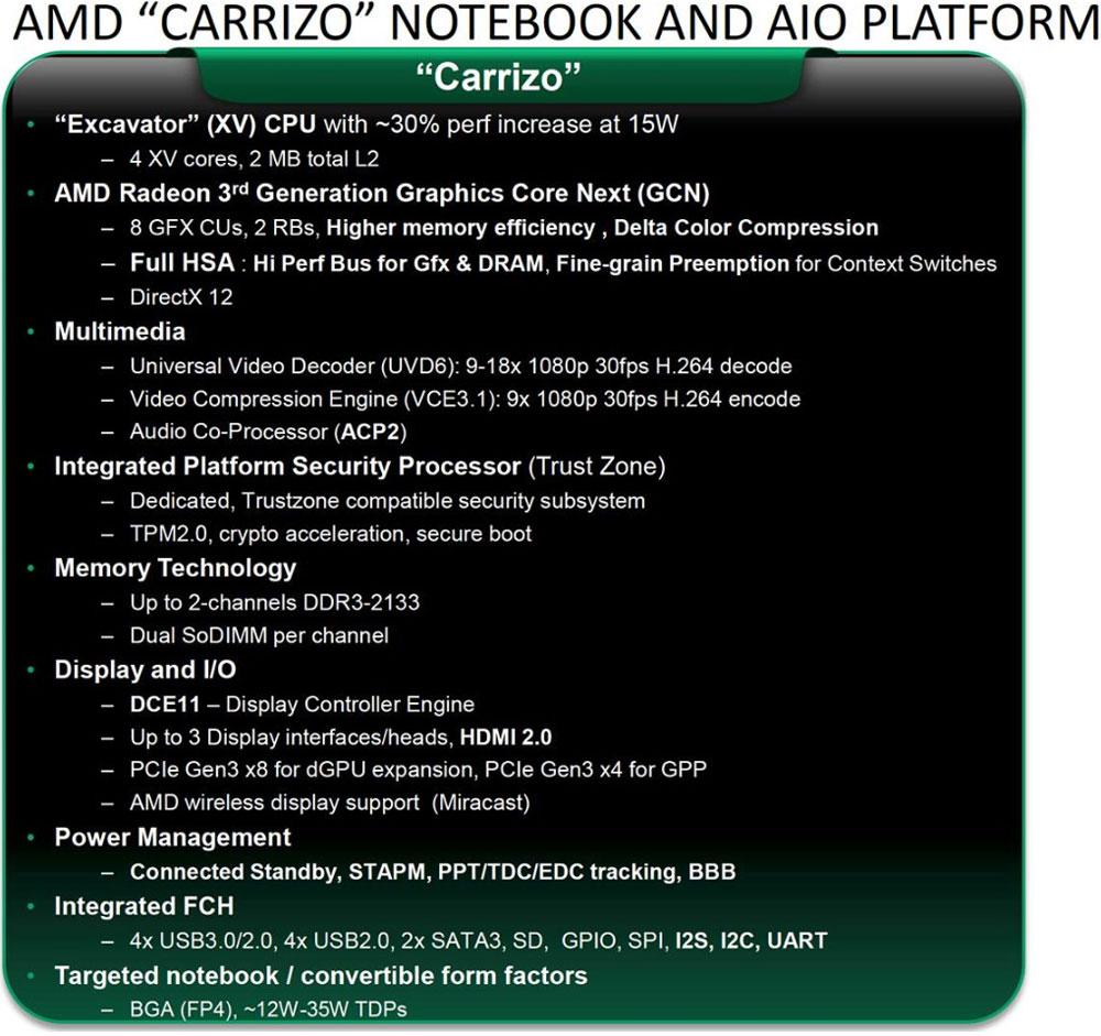 AMD-Carrizo