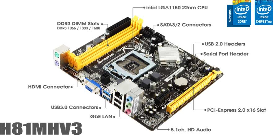 BIOSTAR Reveals H81MHV3: New Intel-Based mATX Motherboard