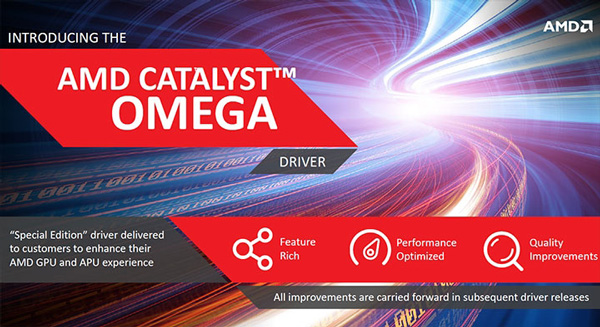 AMD Rolls Out Catalyst OMEGA Driver