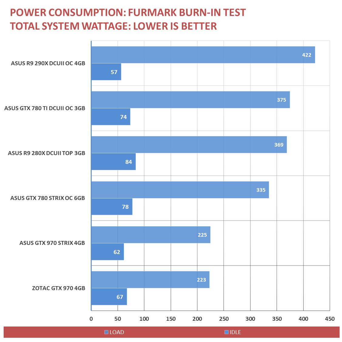 ASUS-GTX-970-Performance-19
