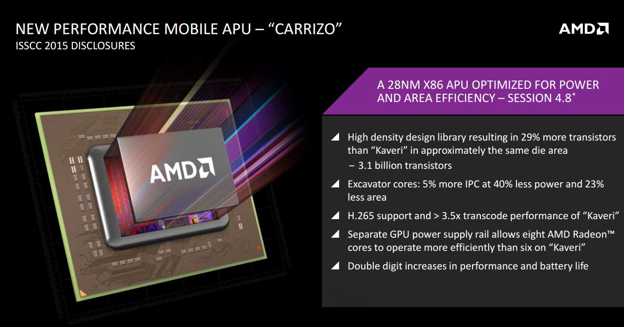 AMD-Carrizo-PR-4