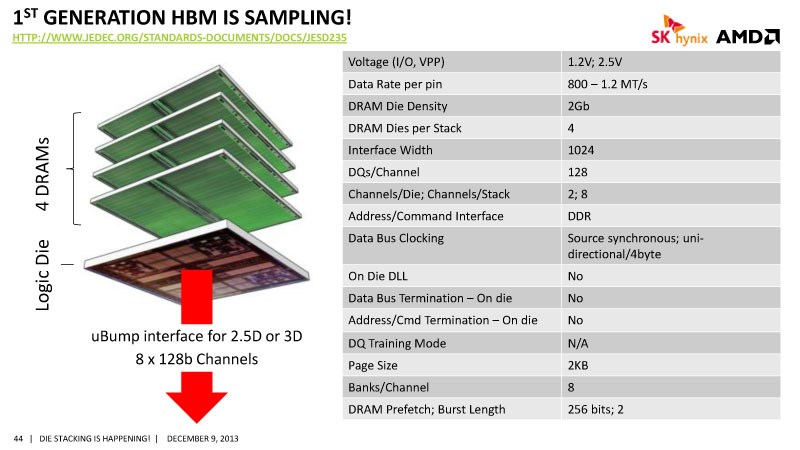 AMD-R9-300-Series-Mock-Up-1