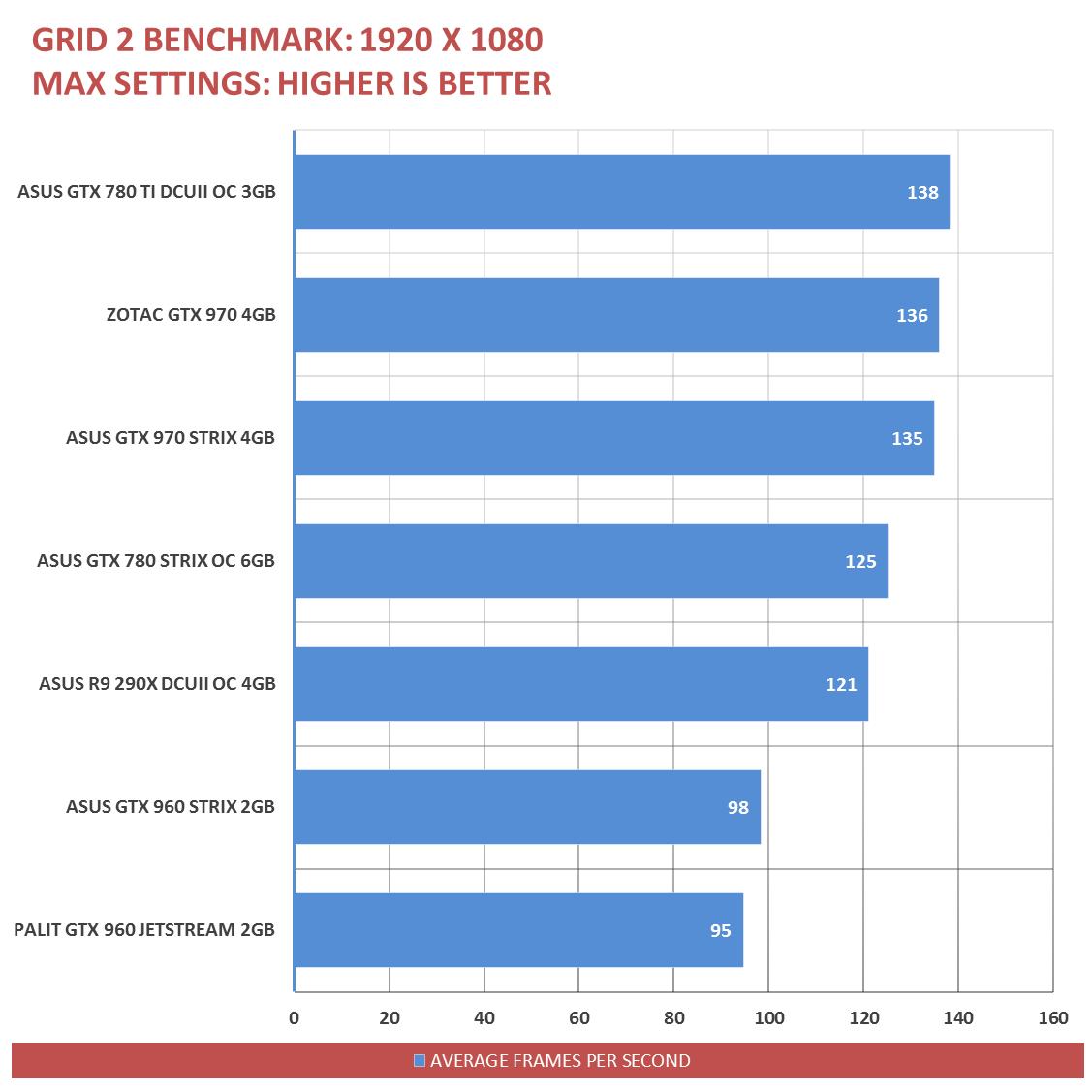 ASUS-GTX-960-STRIX-Benchmarks-12