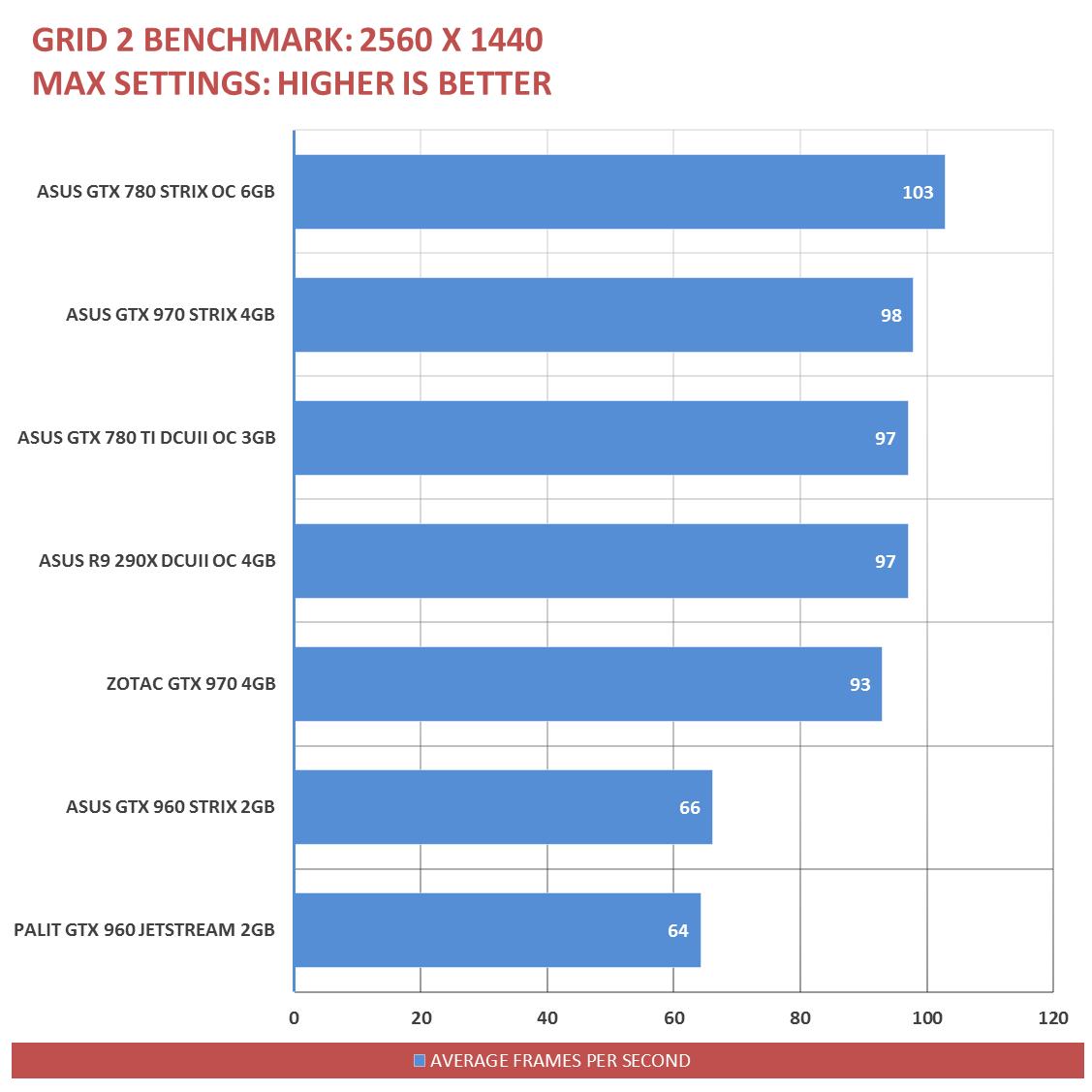 ASUS-GTX-960-STRIX-Benchmarks-13