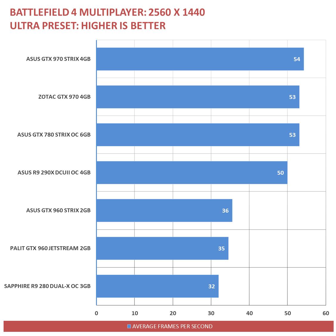 ASUS-GTX-960-STRIX-Benchmarks-15