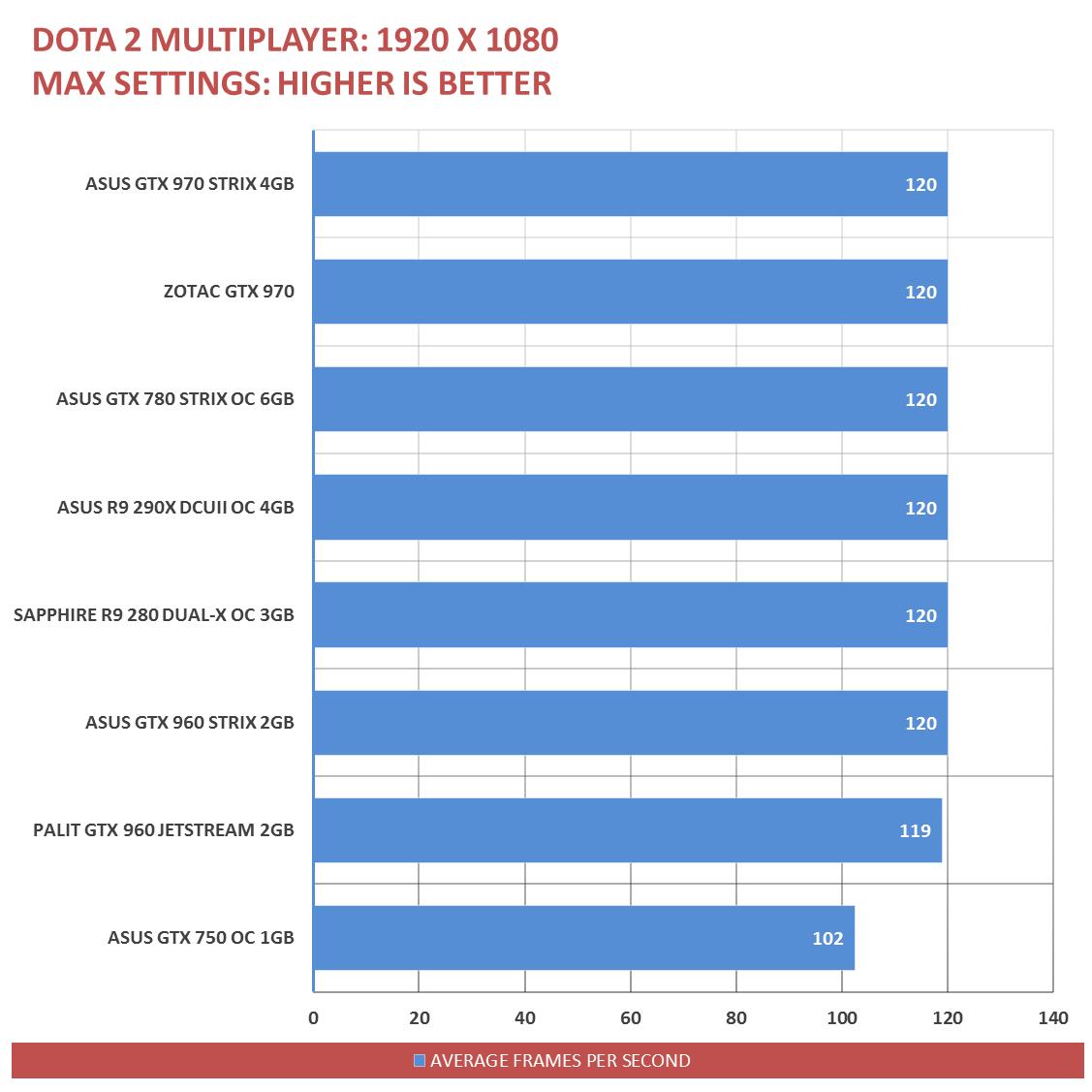 ASUS-GTX-960-STRIX-Benchmarks-16