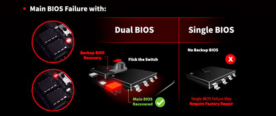 BIOSTAR Announces Dual BIOS on Racing Series Motherboards
