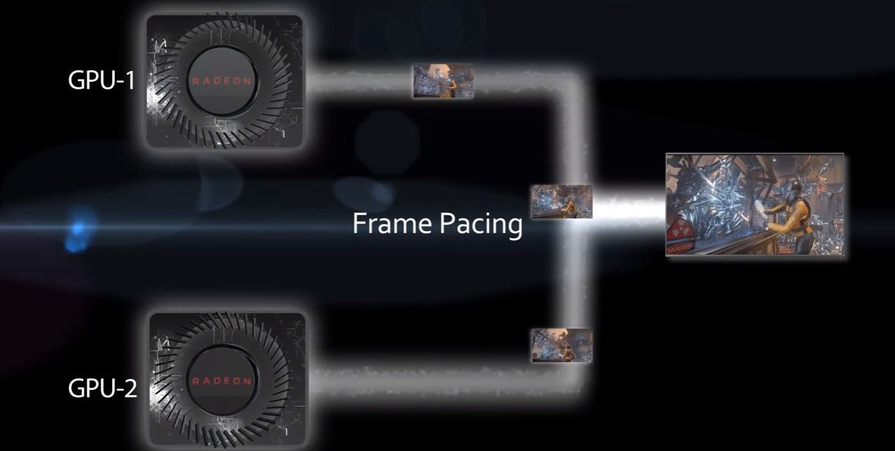 AMD Details Multi-GPU Frame Pacing With DirectX 12
