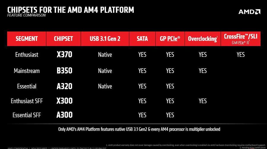 AMD-Ryzen-Overclock-Details-1