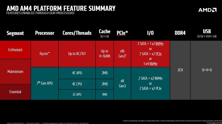 AMD-Ryzen-Overclock-Details-4