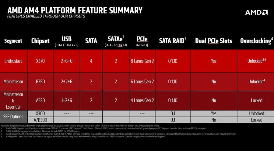 AMD-Ryzen-Overclock-Details-5