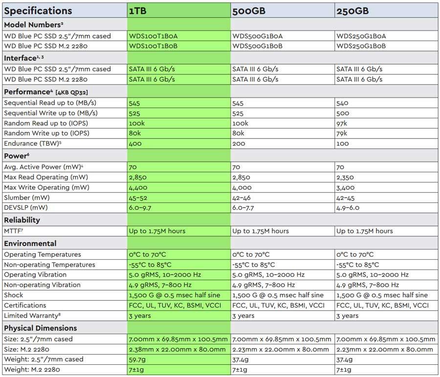 WD-Blue-SSD-1TB-3