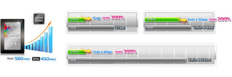 ADATA-SP-610-SSD-News-4