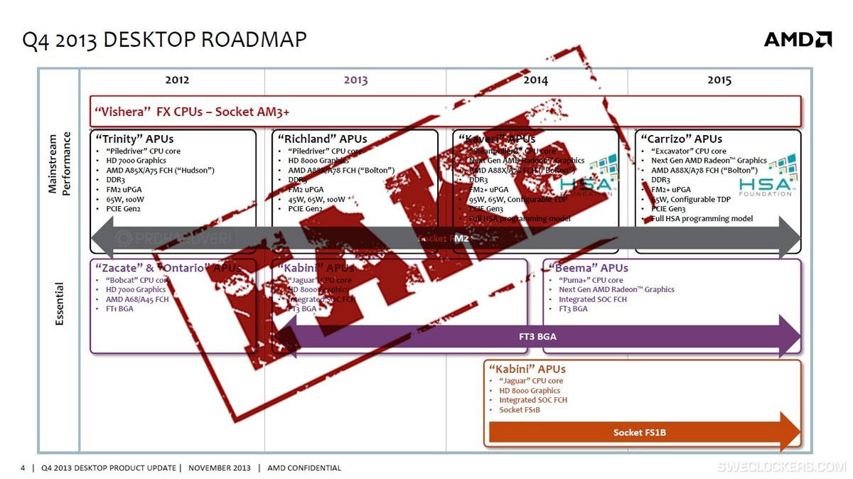 AMD-Dektop-Roadmap-2014-2