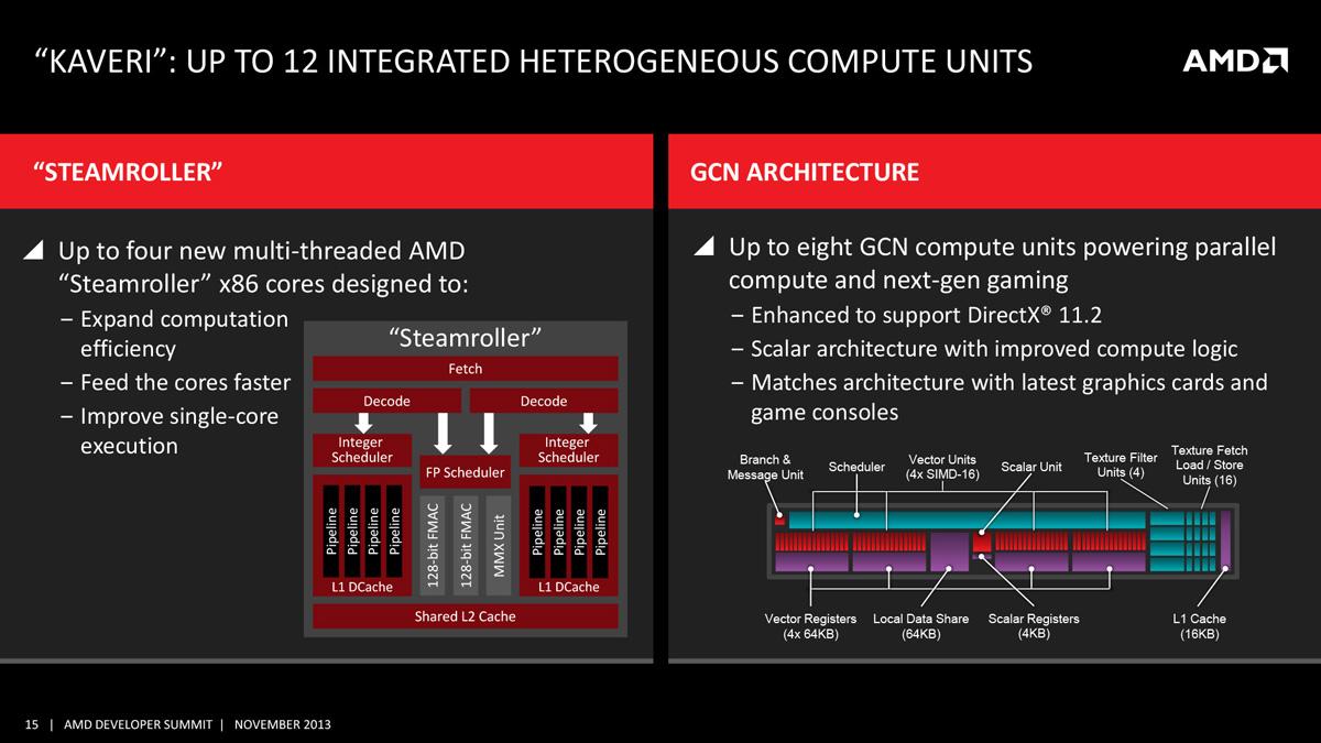 AMD-Kaveri-APU-Details-3