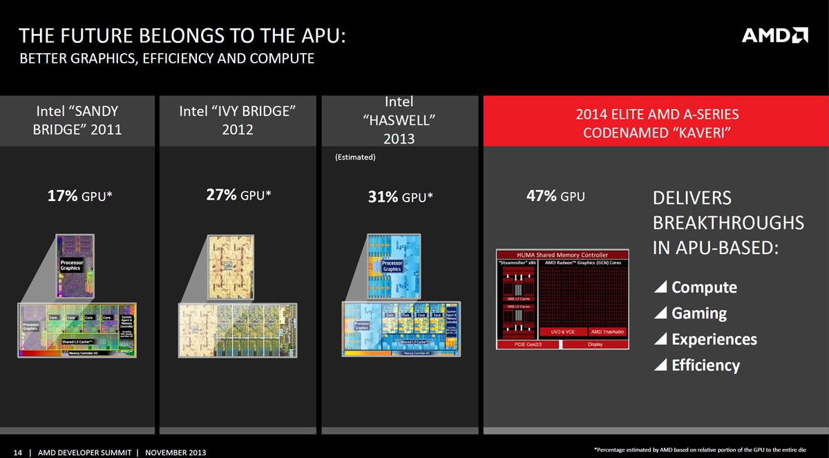AMD-Kaveri-APU-Details-4