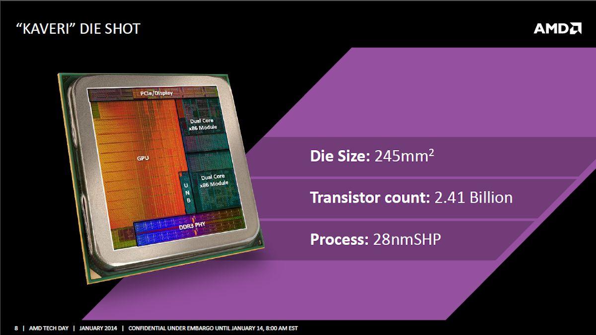 AMD-Kaveri-APU-PR-3