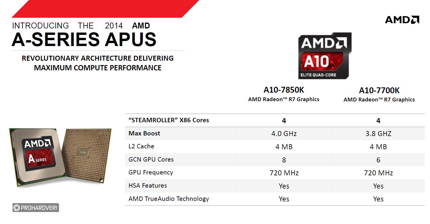 AMD-Kaveri-APU-Specifications-Detailed-1