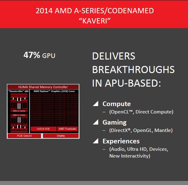 AMD-Kaveri-APU-Specifications-Detailed-2