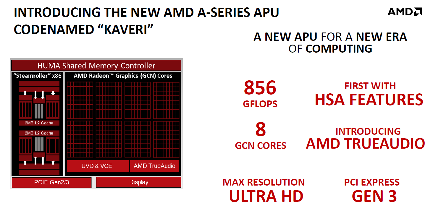 AMD-Kaveri-APU-Specifications-Detailed-3