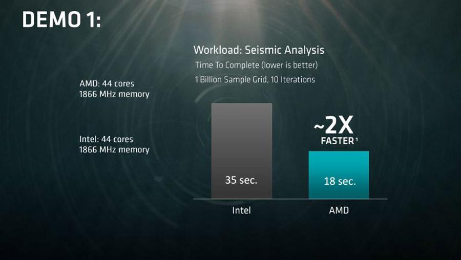 AMD-Naples-32-Core-Server-CPU-PR-2