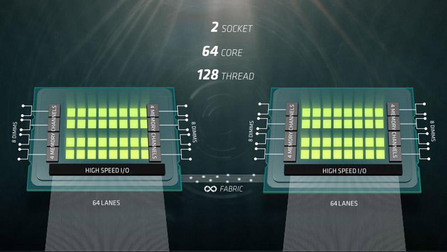 AMD-Naples-32-Core-Server-CPU-PR-4
