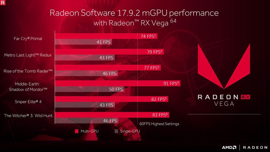 AMD-RX-VEGA-Multi-GPU-PR