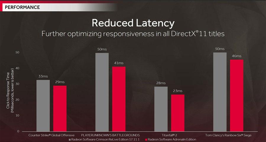 AMD-Radeon-Adrenalin-PR-3