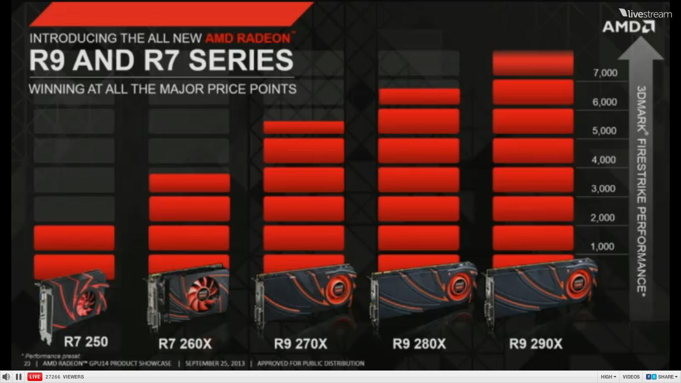 AMD-Radeon-R-Series