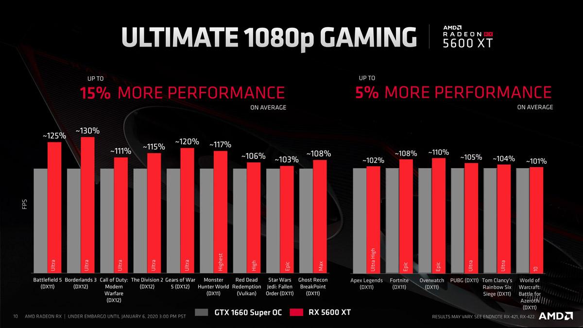 AMD Radeon RX 5600 XT PR 3
