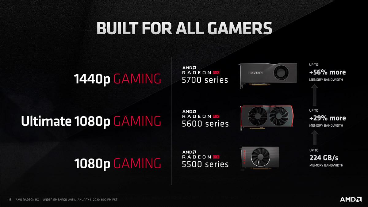 AMD Radeon RX 5600 XT PR 4