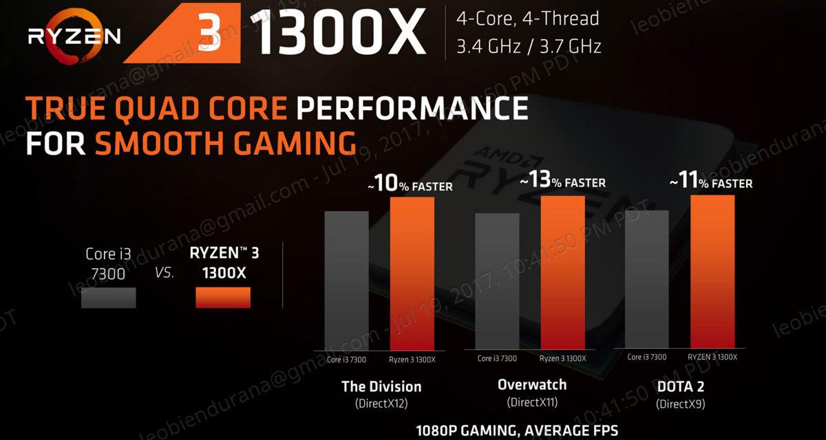AMD Ryzen 3 1300X and Ryzen 3 1200 Review List