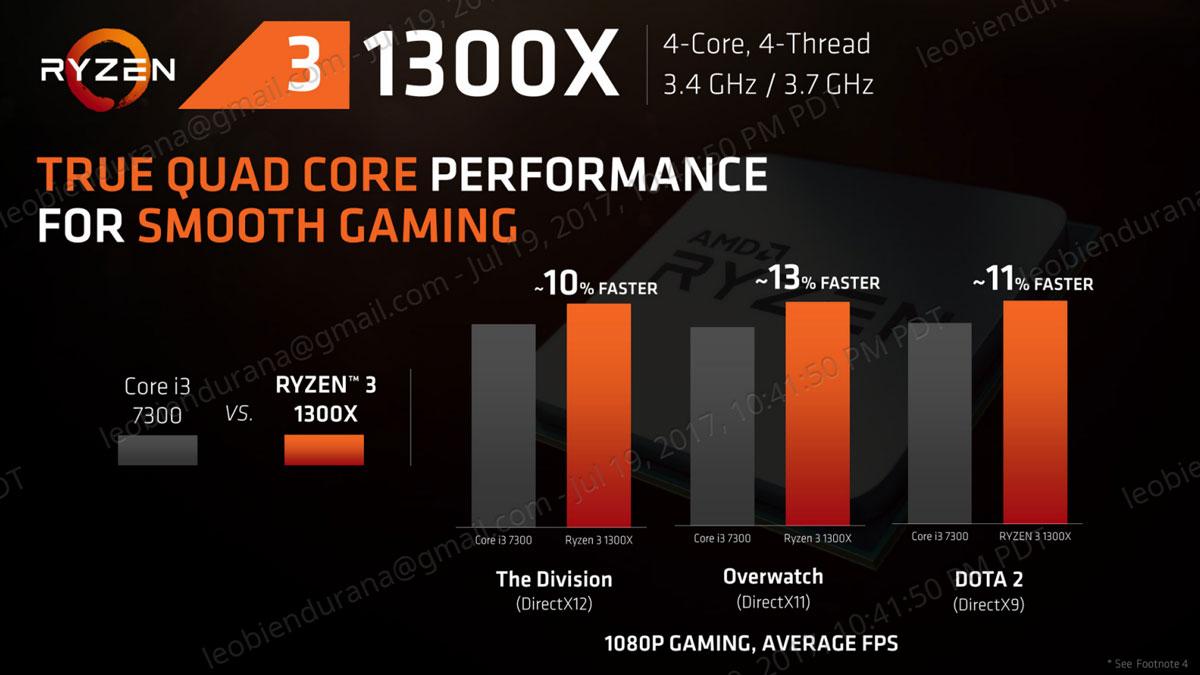 AMD-Ryzen-3-Release-PR-1