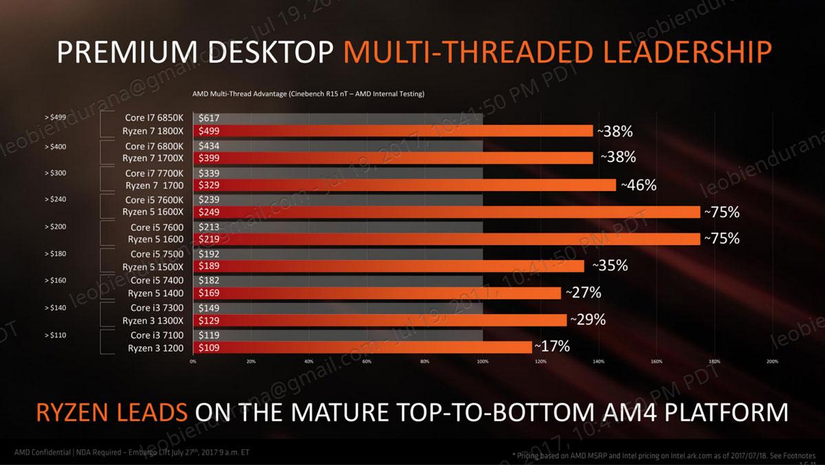 AMD-Ryzen-3-Release-PR-3