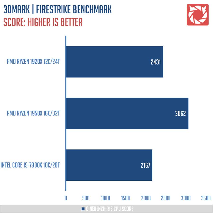 AMD-Ryzen-3-Threadripper-Benchmark-Launch-Date-3