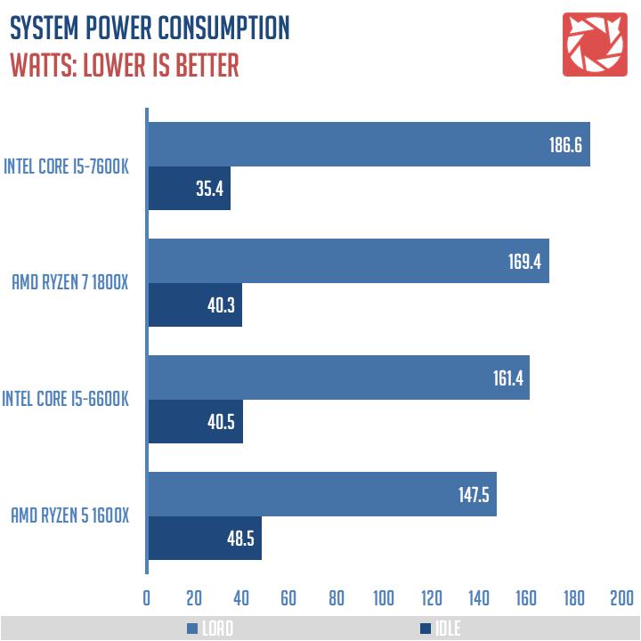 AMD-Ryzen-5-1600X-Review-1