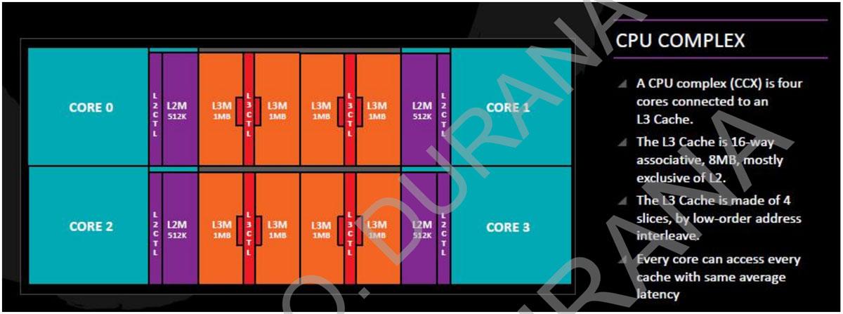 AMD-Ryzen-7-1800X-Review-2