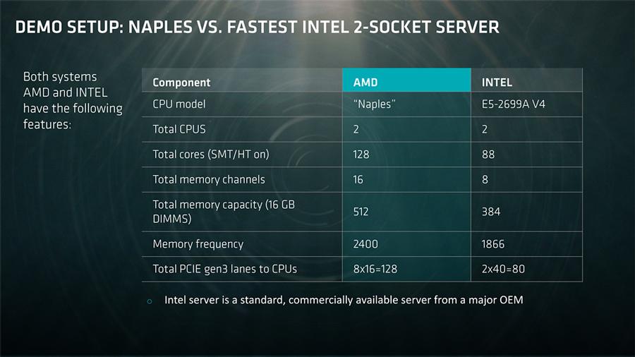 AMD-Threadripper-Epyc-News-1