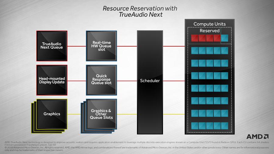 AMD-True-Audio-Next-Valve-Steam-PR-1