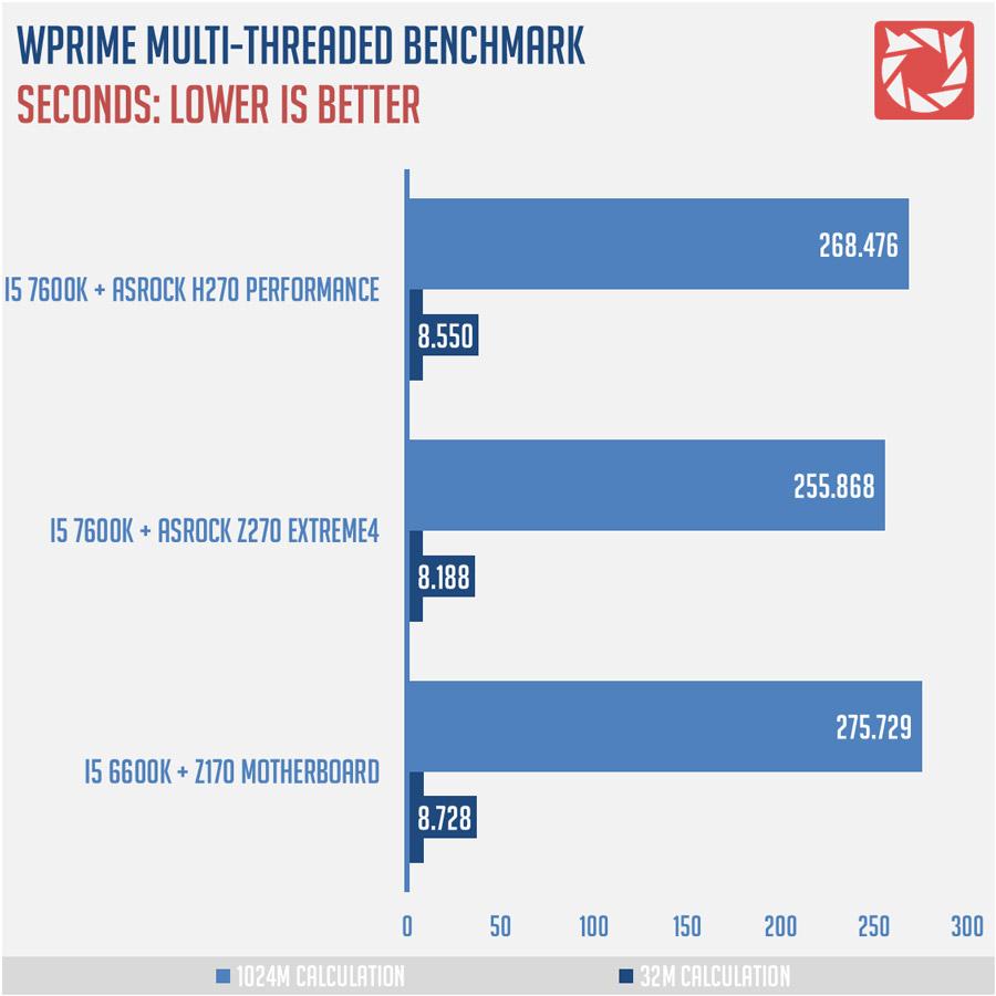 ASRock-H270-Benchmarks-10