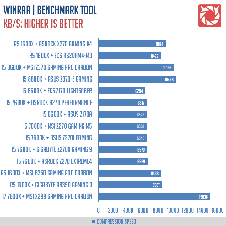 ASRock-X370-Gaming-K4-Benchmarks-5
