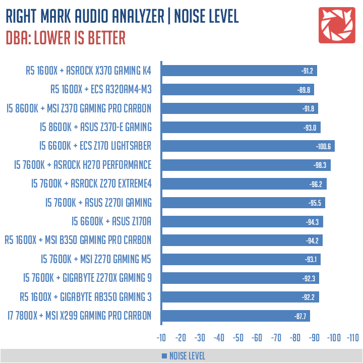 ASRock-X370-Gaming-K4-Benchmarks-9