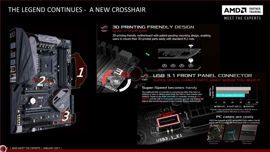 ASUS AM4 Motherboard News (5)