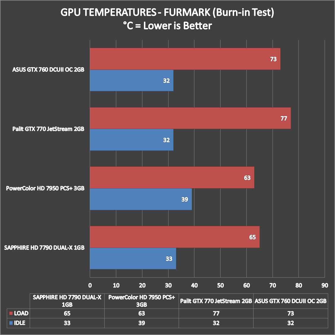 ASUS-GTX-760-DCUII-OC-Benchmarks-Stock-11