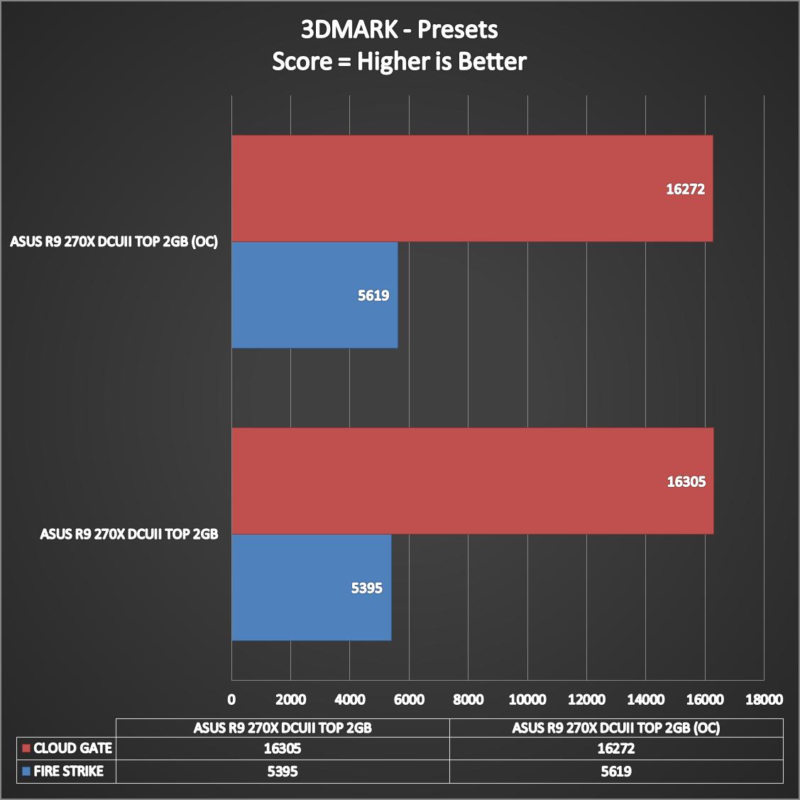 ASUS-Radeon-R9-270X-DirectCUII-TOP-15