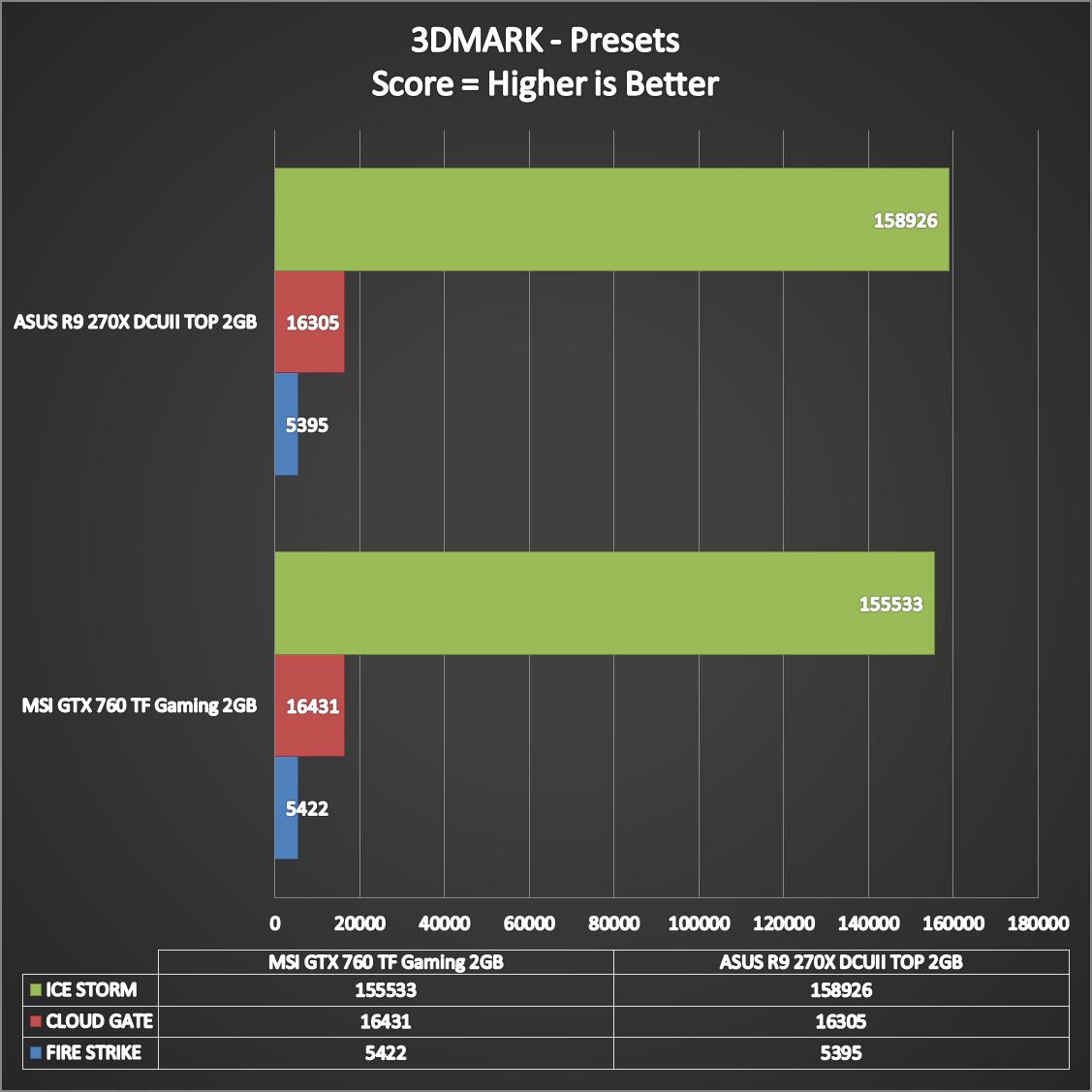 ASUS-Radeon-R9-270X-DirectCUII-TOP-2