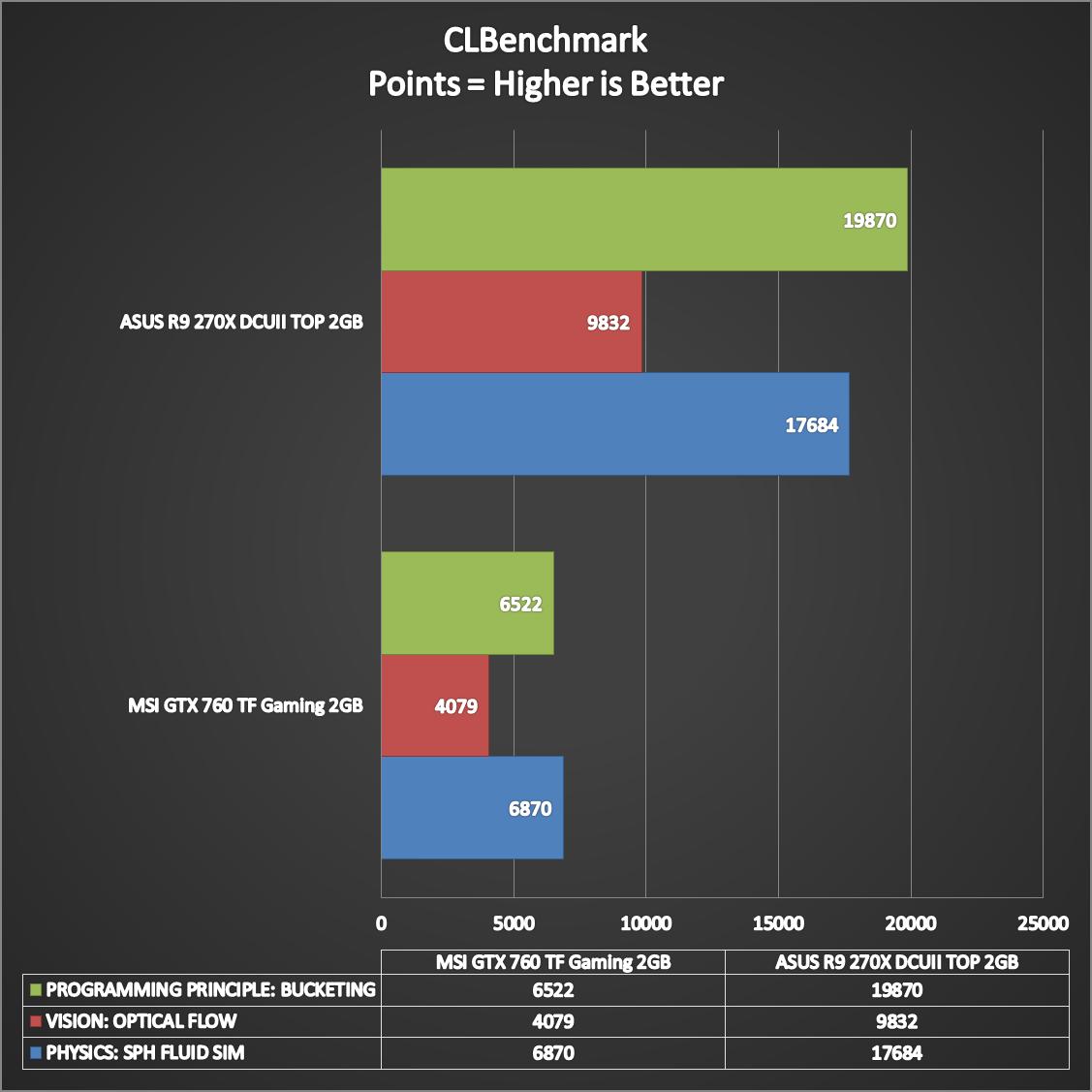 ASUS-Radeon-R9-270X-DirectCUII-TOP-5