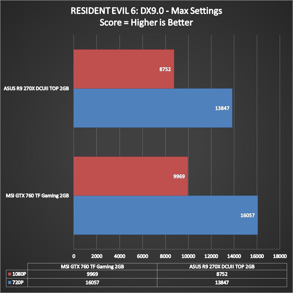ASUS-Radeon-R9-270X-DirectCUII-TOP-6